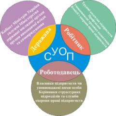 ohorona_29_04_16