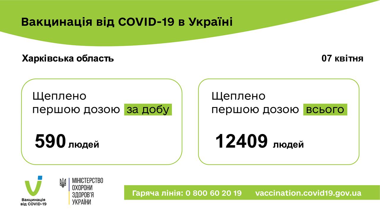 в07042021