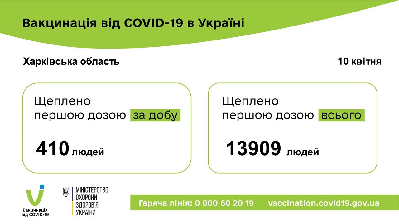 в10042021