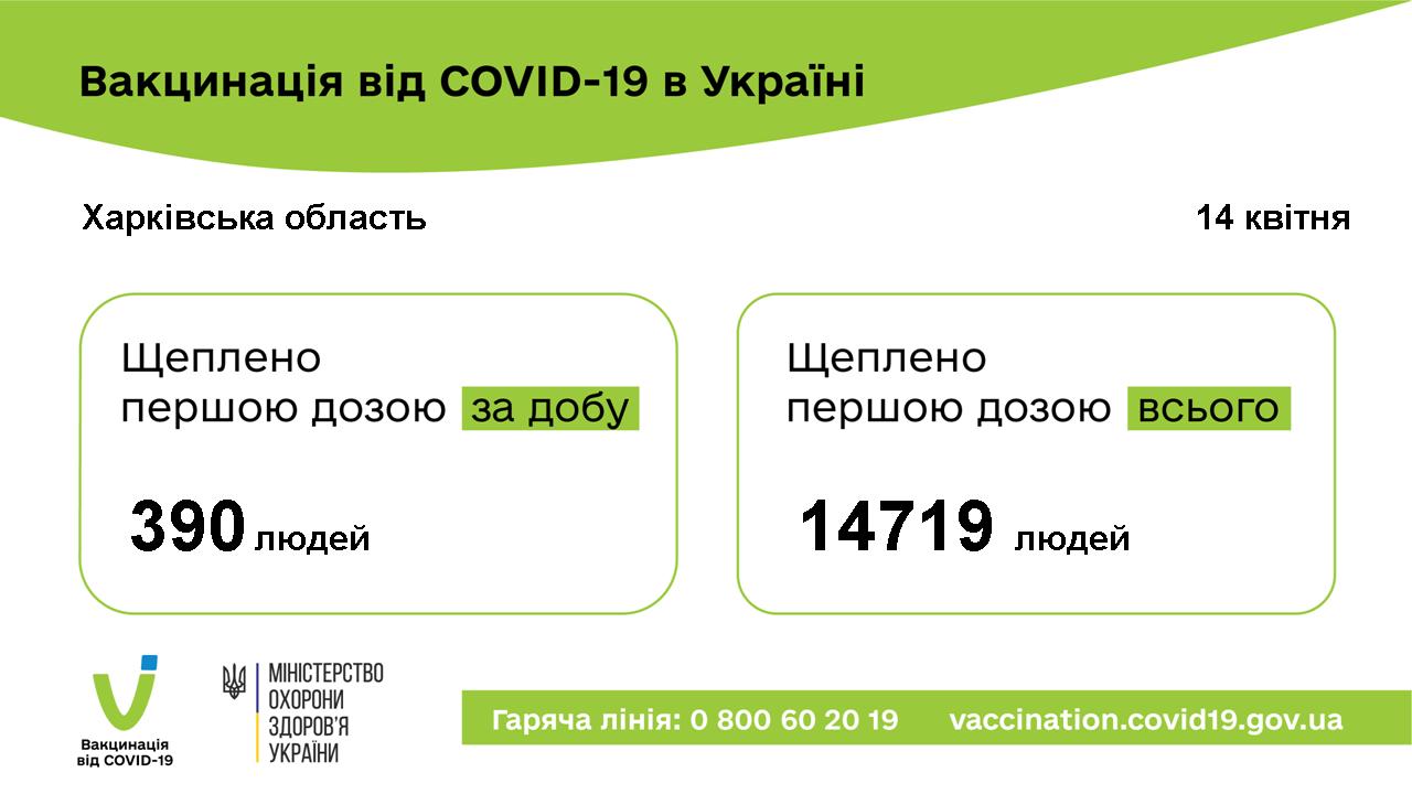 в14.04.2021