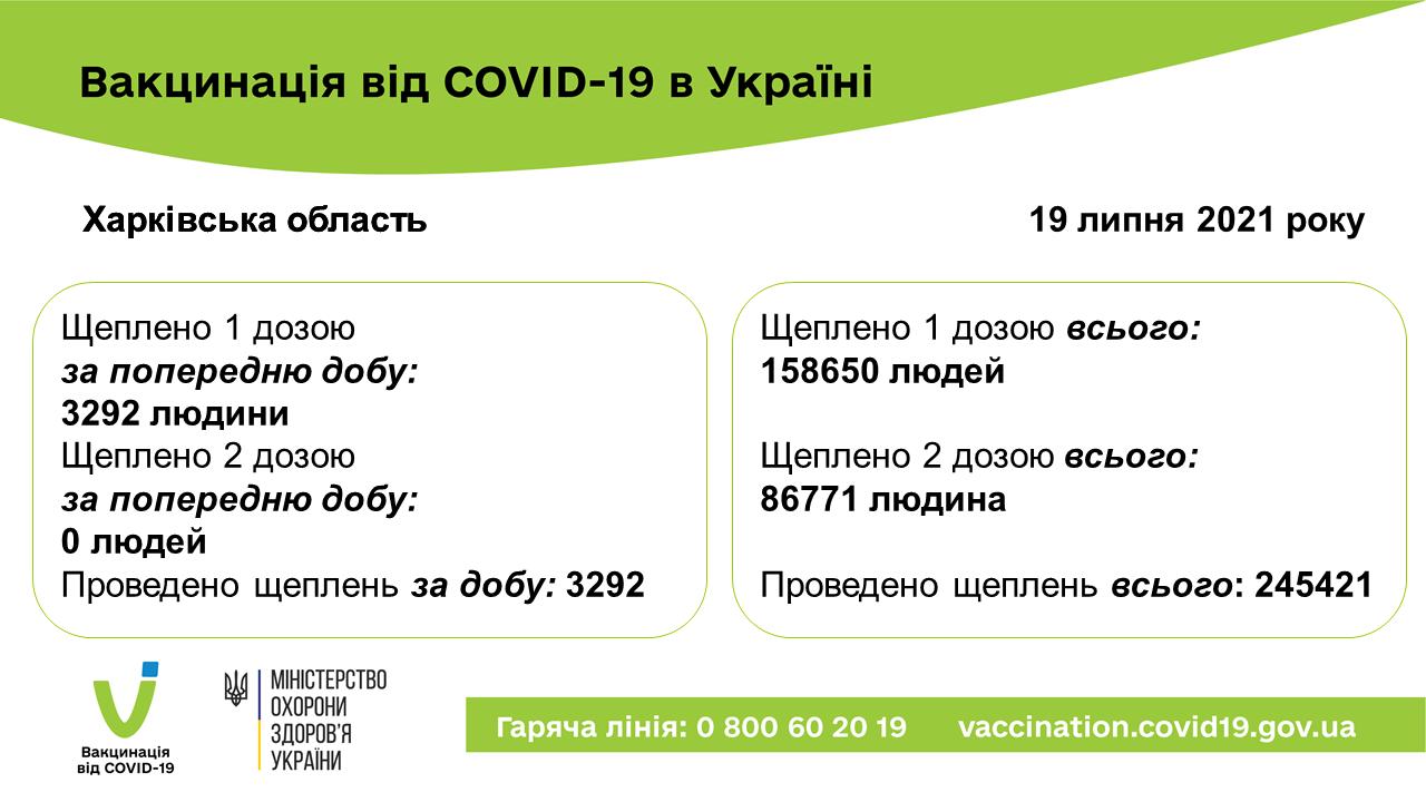 вакц1907