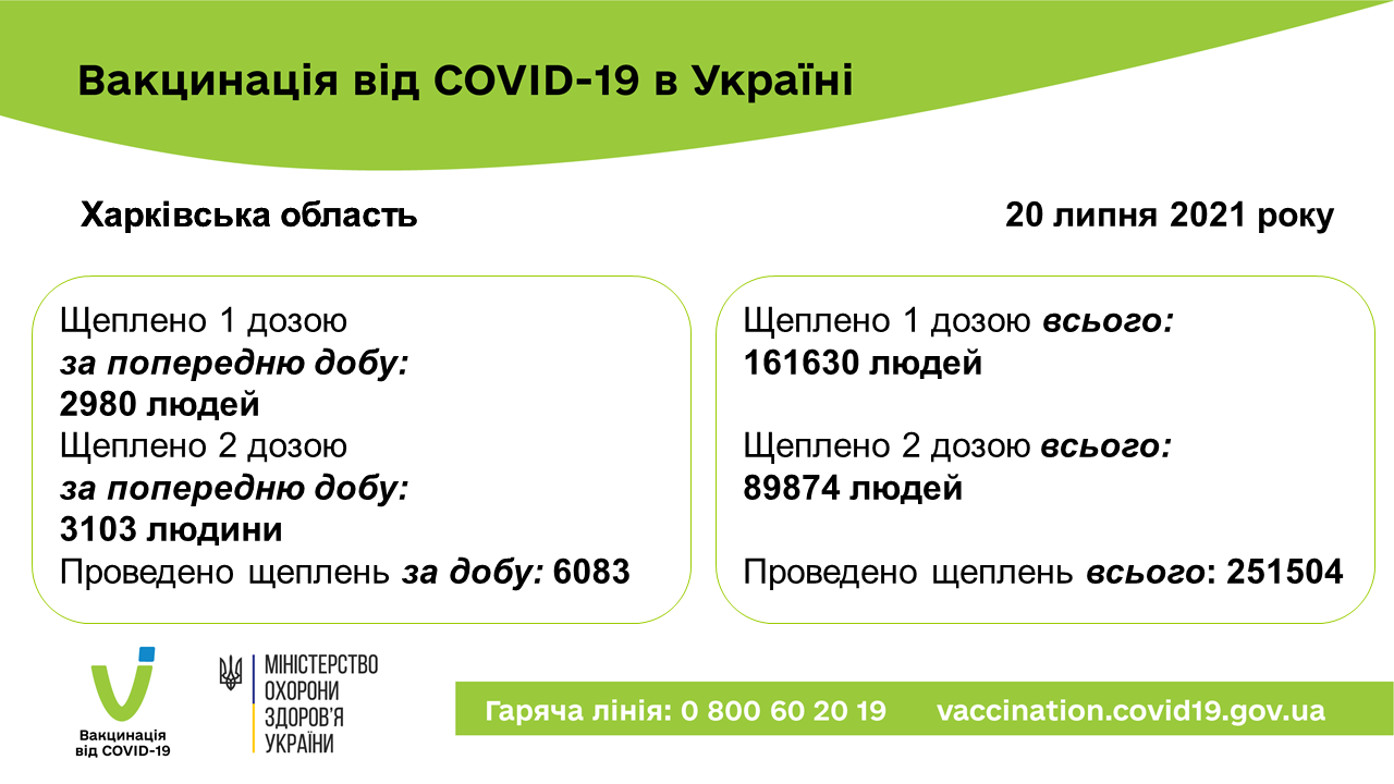 вакц20.07