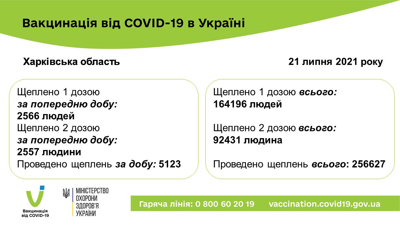 вакц2107