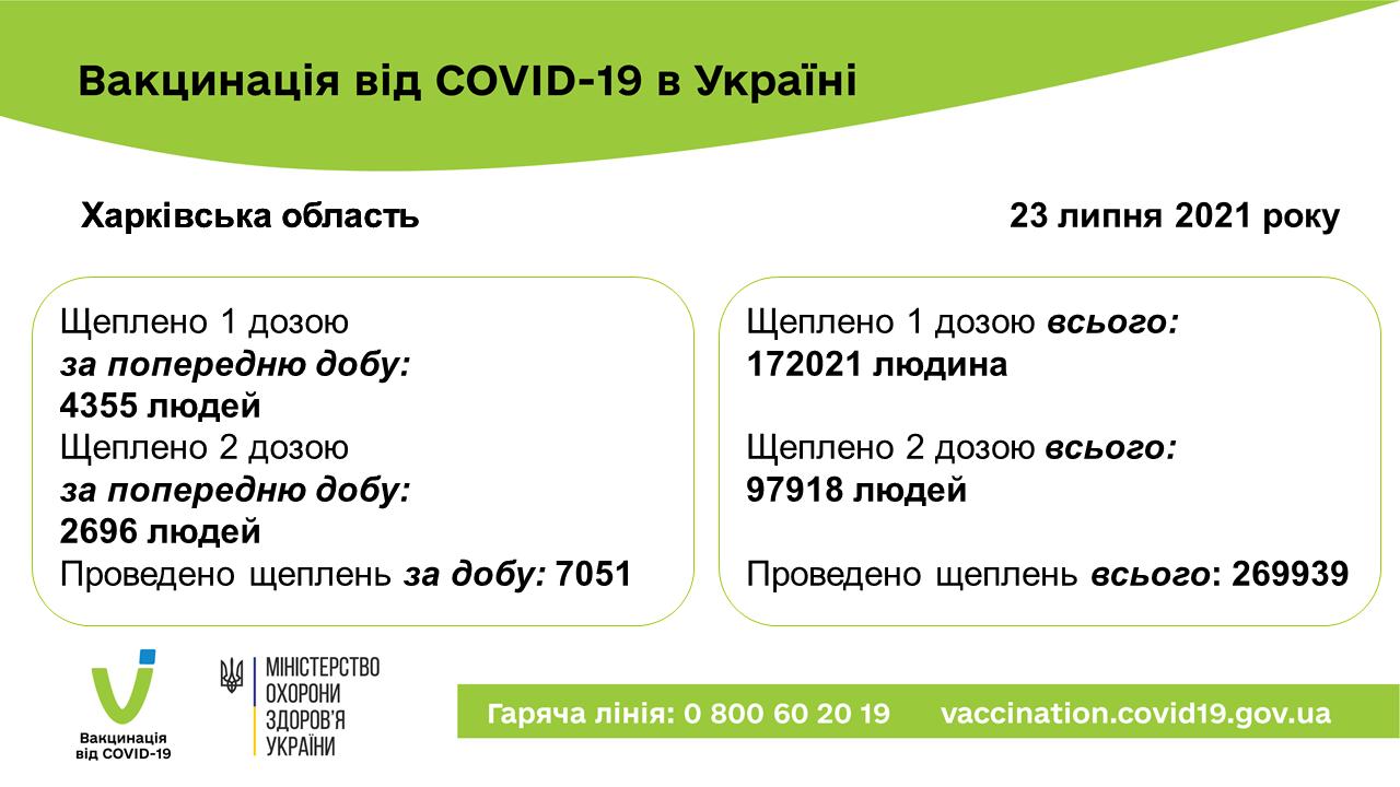 вакц2307