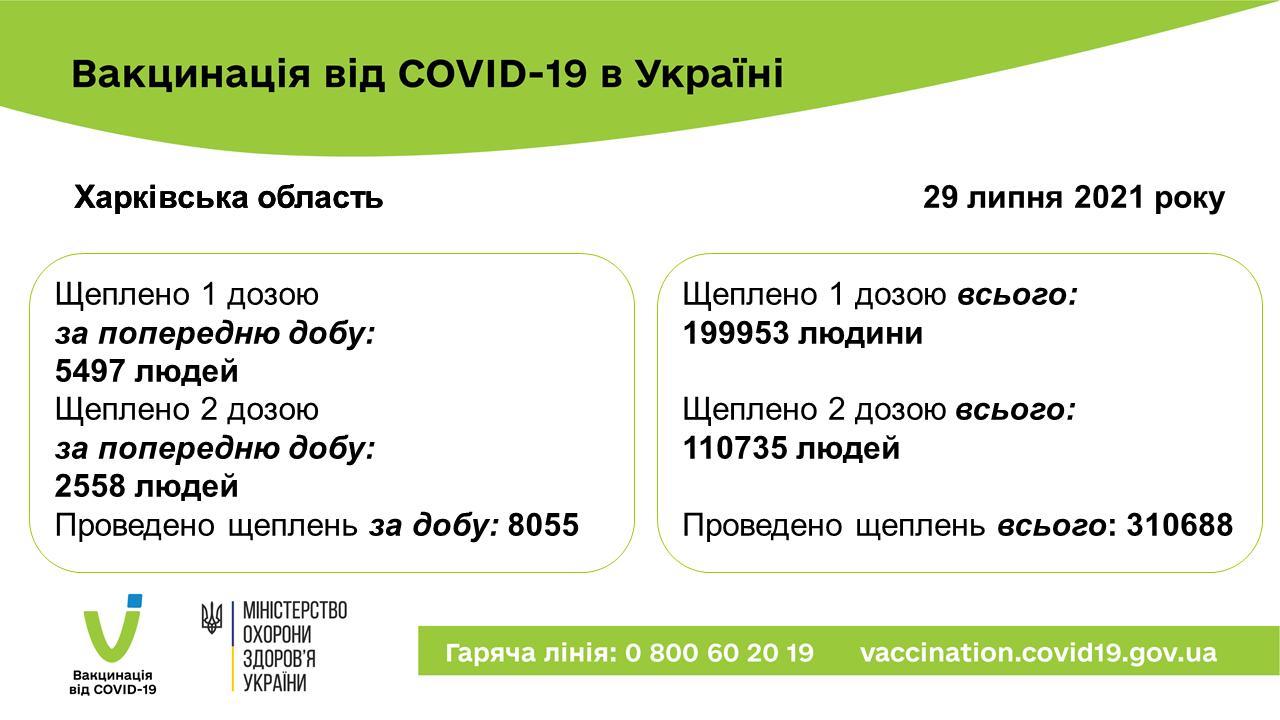 вакц2907