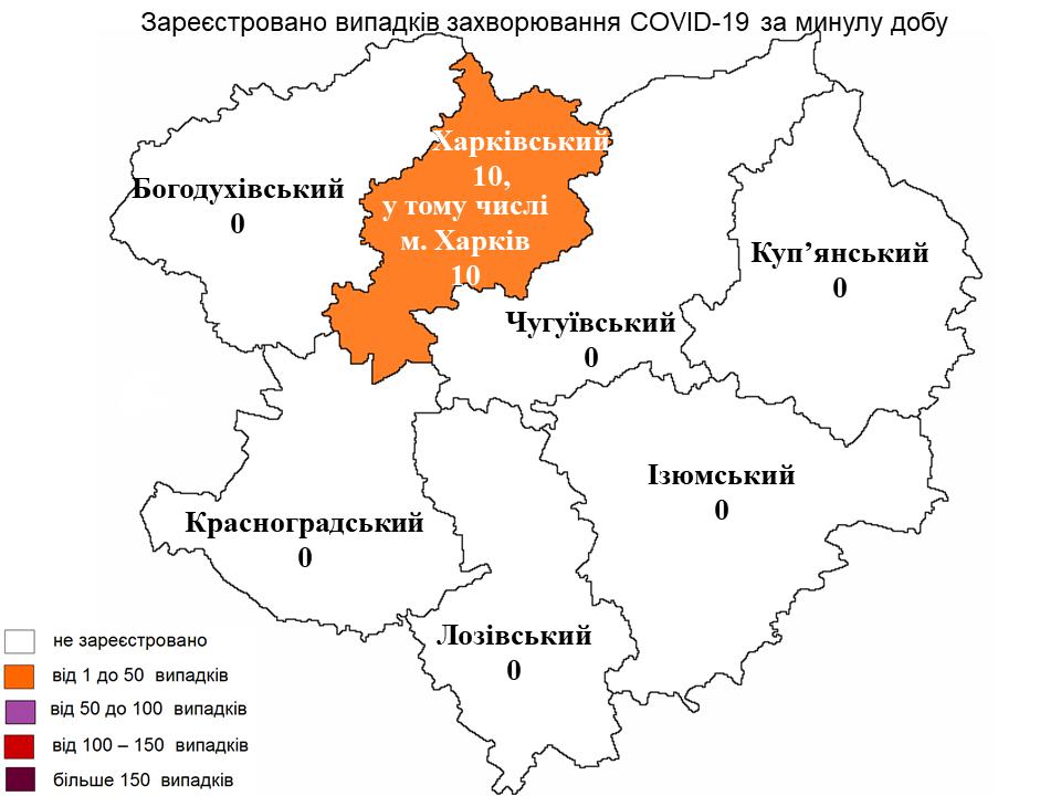 карта 19.07.2021