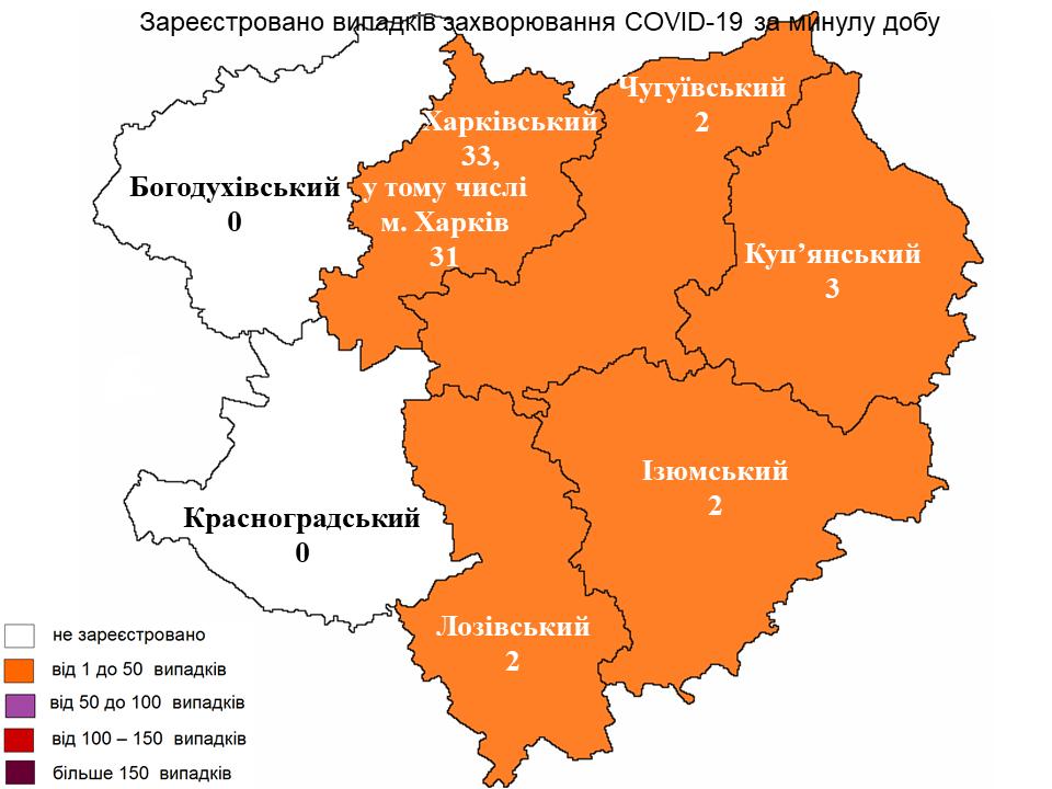 карта 27.07.2021