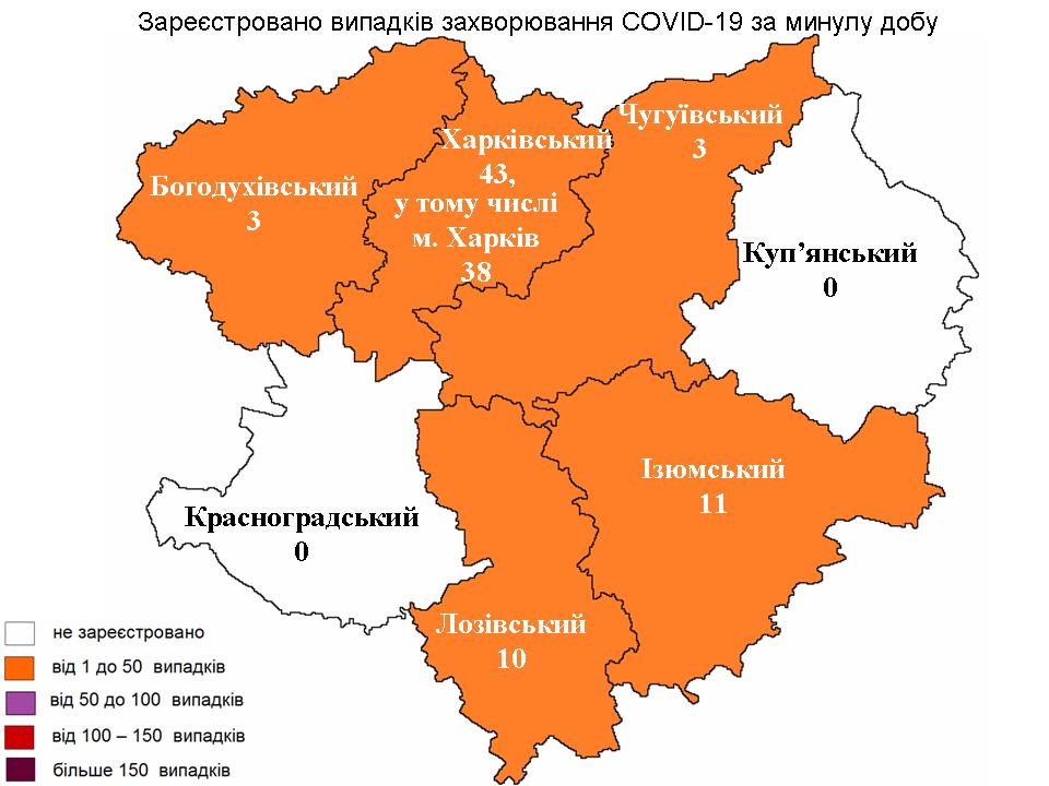 карта 31.07.2021