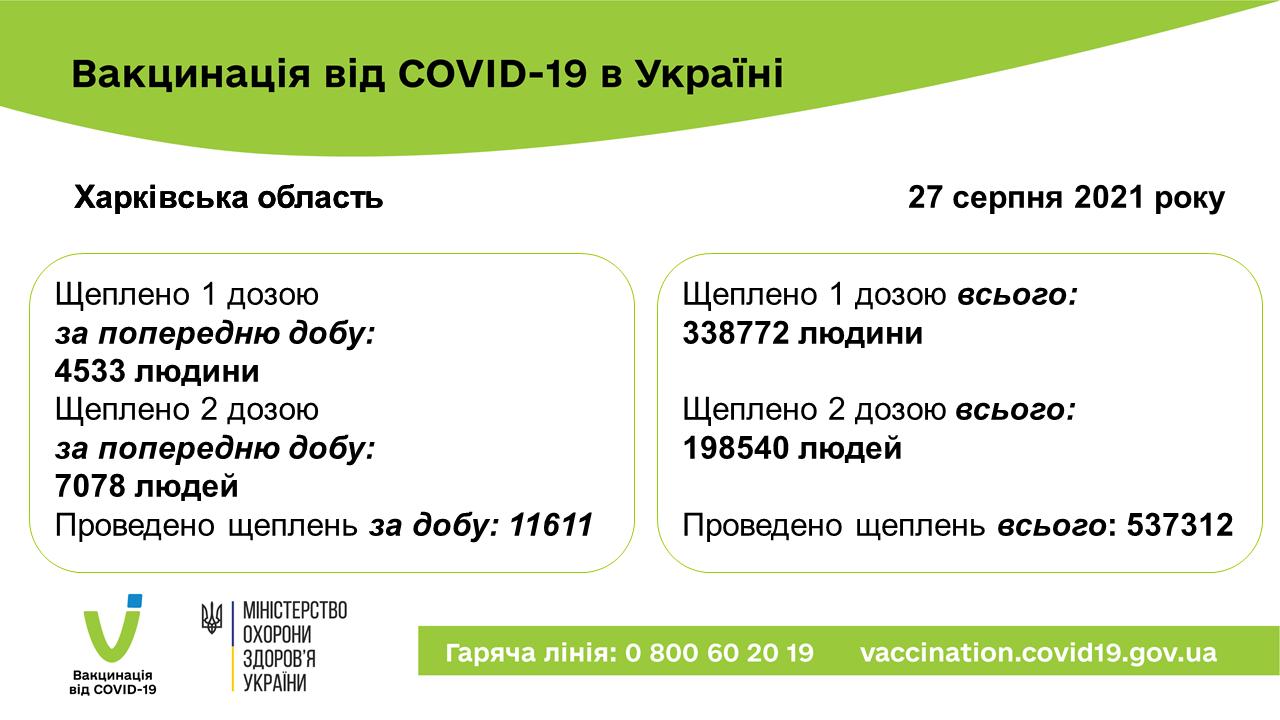 вакц2708