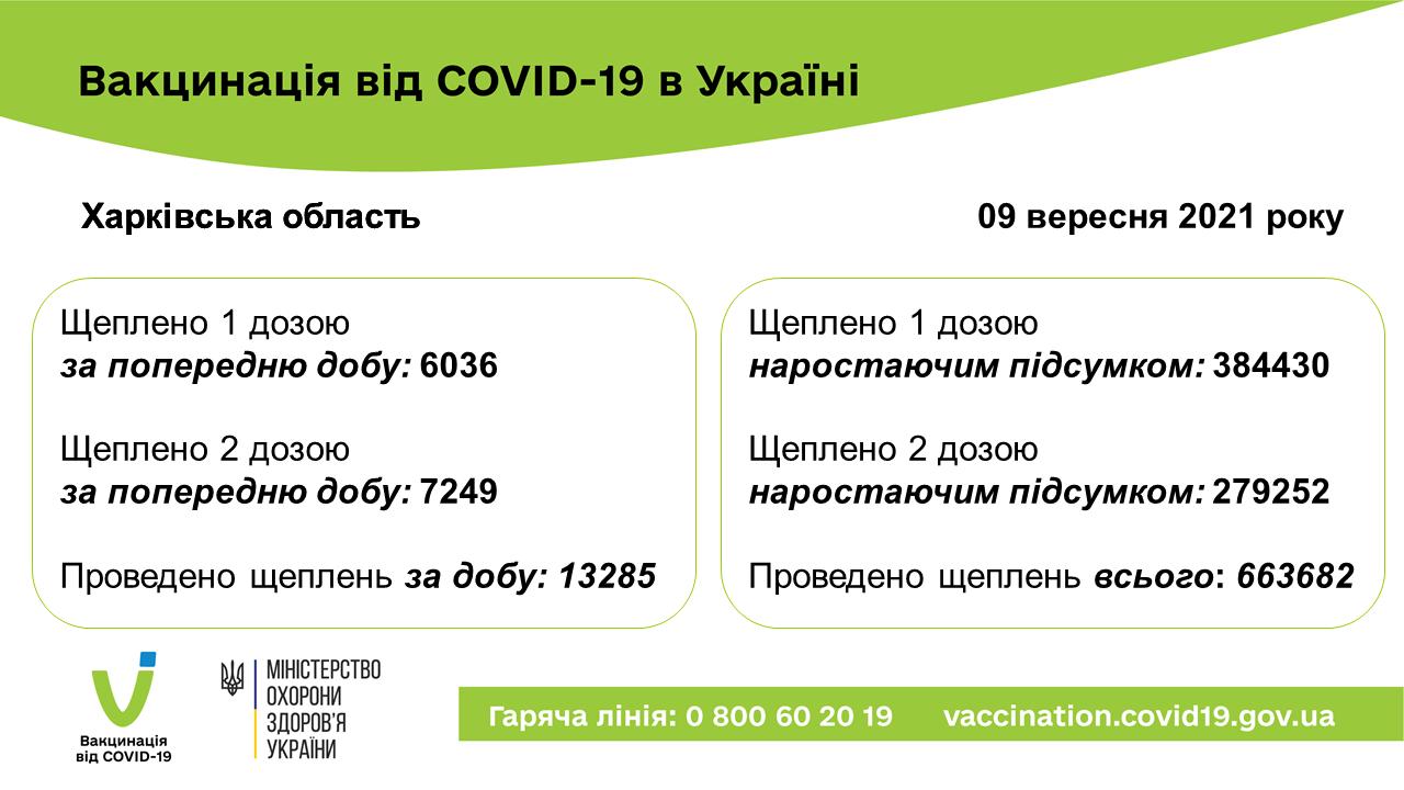 вакц 090921