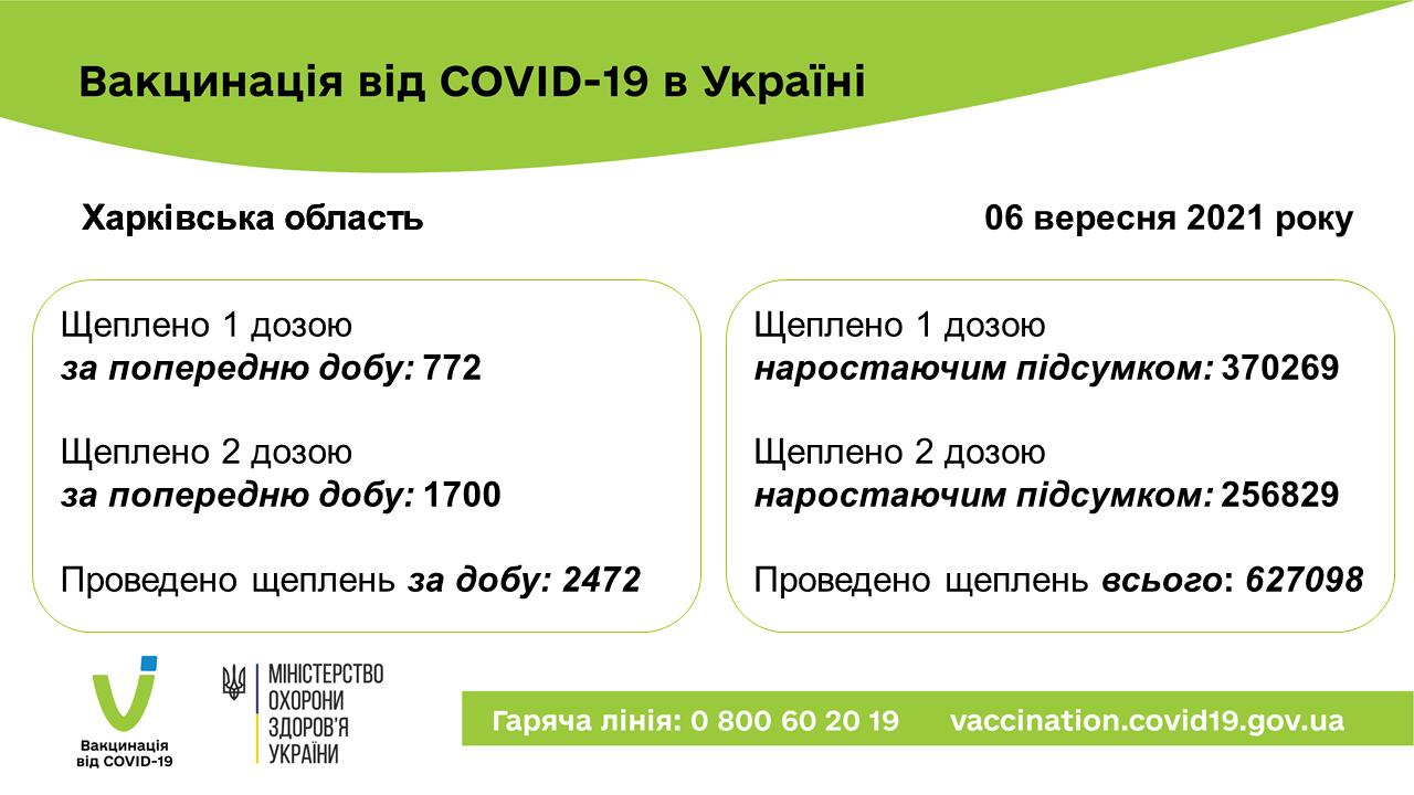вакц0609