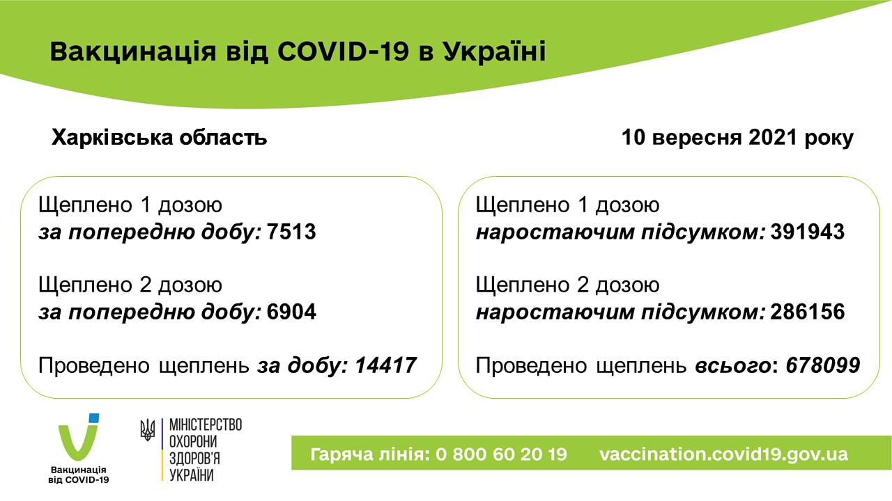 вакц100921