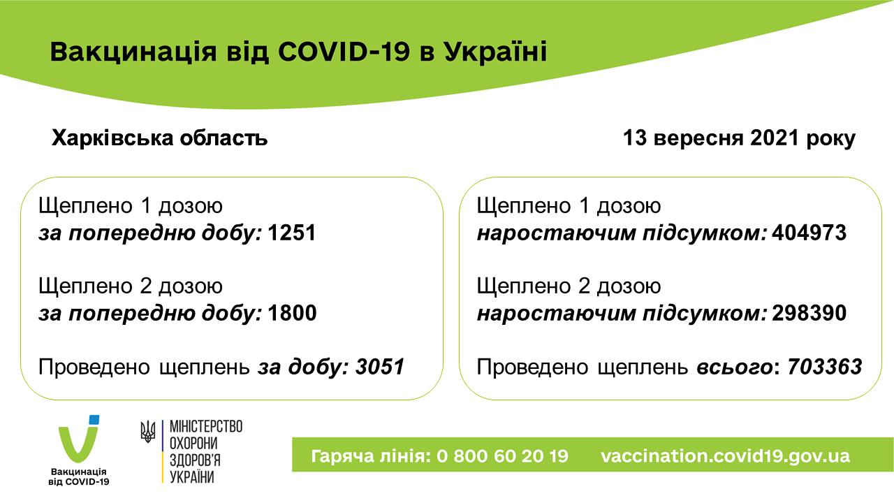 вакц1309