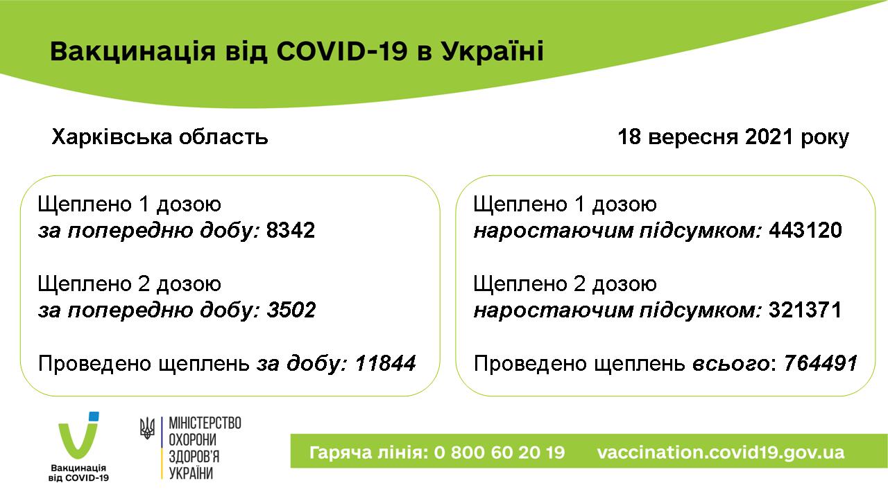 вакц1809