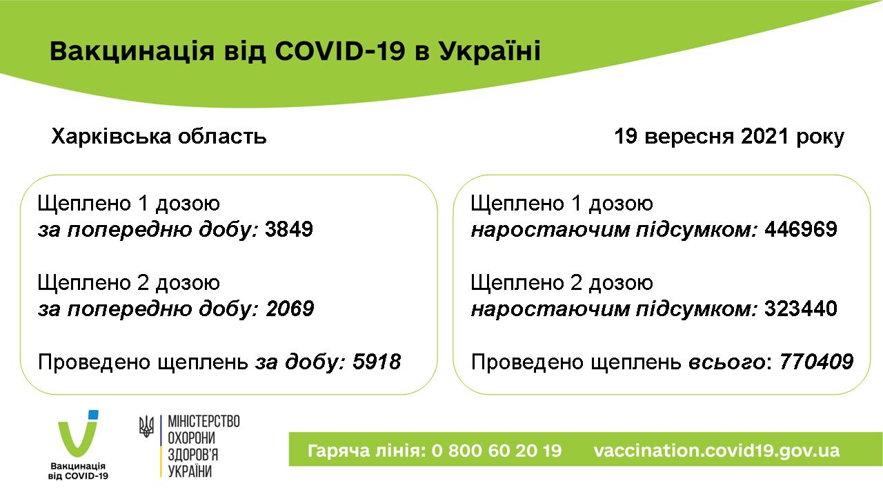 вакц1909