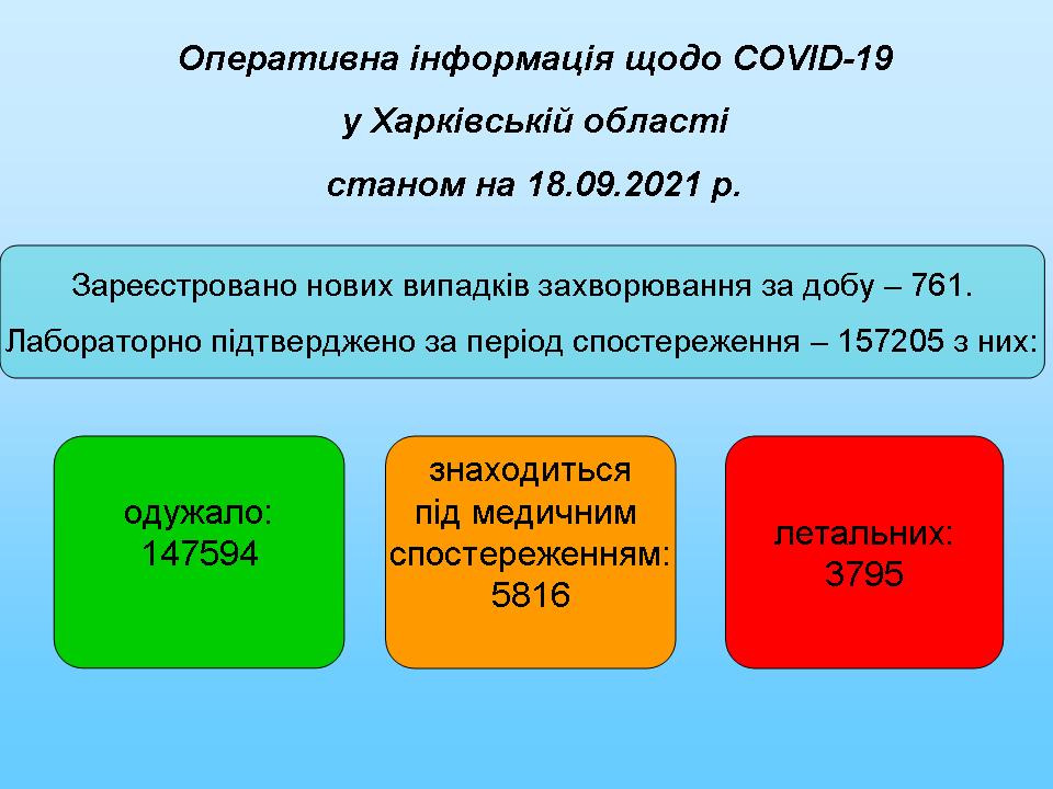 станом на 1809