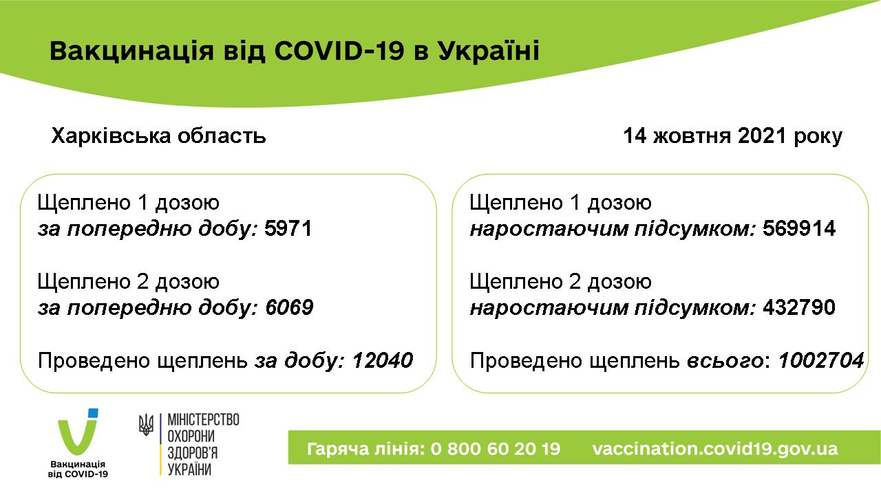 вакц14102021